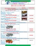 Bảng báo giá xe