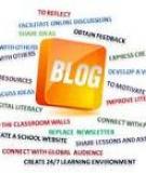Blog trong kinh doanh