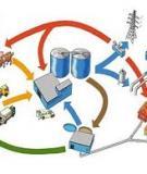 Công nghệ biogas quy mô gia đình cải tiến