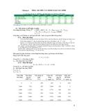 Tổng chi tiêu và chính sách tài chính