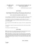 Quyết định số 772/QĐ-BHXH