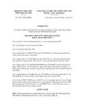 Nghị quyết số 13/2012/NQ-HĐND