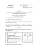Nghị quyết số 51/2012/NQ-HĐND