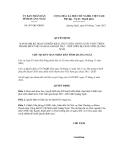 Quyết định số 997/QĐ-UBND