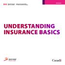 Understanding insUrance Basics
