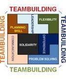 Team buiding kỹ năng xây dựng chương trình làm việc nhóm
