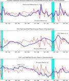 EXPECTED STOCK RETURNS AND VARIANCE RISK PREMIA