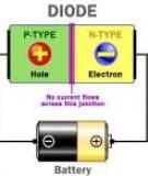 Điốt bán dẫn- Phần tử một mặt ghép p-n
