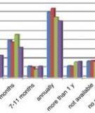 Behavioral Heterogeneity in Stock Prices