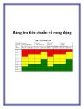 Bảng tra tiêu chuẩn về rung động