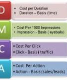 CPM, giải pháp quảng cáo online hiệu quả cho doanh nghiệpTrên thế giới, quảng