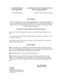 Quyết định số  2758/QĐ-UBND