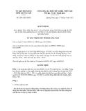 Quyết định số 2981/QĐ-UBND