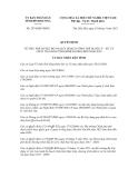 Quyết định số 2474/QĐ-UBND
