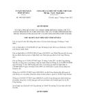 Quyết định số 1085/QĐ-UBND