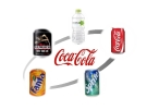Kế hoạch PR sản phẩm Dasani của Coca Cola