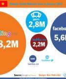Mạng xã hội - Sử dụng thế nào cho hiệu quả?