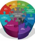 Quản trị hiệu quả kênh phân phối: Trong thách thức ẩn chứa cơ hội