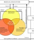 The 'global health' education framework: a conceptual guide for monitoring, evaluation and practice