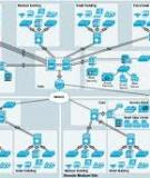 Methodology  for Network Security  Design