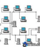Chapter I: Tổng quan về mạng máy tính