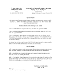 Quyết định số 2266/2012/QĐ-UBND