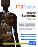 Cancer Screening Colorectal Cancer Breast Cancer