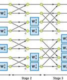 ET4020 - Xử lý tín hiệu số Chương 3: Các thuật toán FFT và ứng dụng