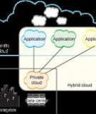 5 ứng dụng đám mây chia sẻ file hữu hiệu