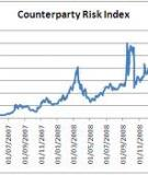 COUNTERPARTY RISK FOR CREDIT DEFAULT SWAPS