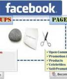 5 điều chủ yếu về Facebook Groups