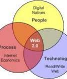 5 kinh nghiệm quý giá phát triển web 2.0
