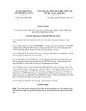 Quyết đinh số 45/2012/QĐ-UBND
