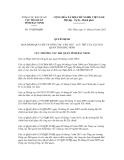 Quyết định số 19/QĐ-HQBN