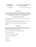Quyết định số 2794/QĐ-UBND
