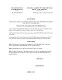Quyết định số 2038/QĐ-UBND
