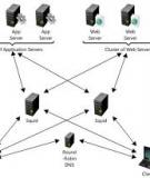 Giới thiệu về Proxy Servers