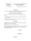Quyết định số 1676/QĐ-UBND
