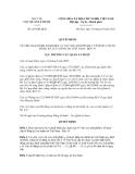 Quyết định số 283/QĐ-QLD