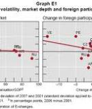 CGFS Papers : Financial stability and local  currency bond markets