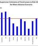 Comprehensive Capital Analysis  and Review 2012:  Methodology and Results  for Stress Scenario Projections
