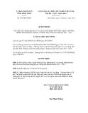 Quyết định số 625/QĐ-UBND
