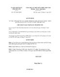 Quyết định số 1927/QĐ-UBND