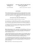 Quyết định số 3239/QĐ-UBND