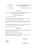 Quyết định số 1057/QĐ-BXD