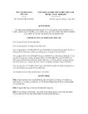Quyết định số 510/2012/QĐ-TANDTC