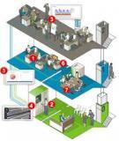 5 nguyên tắc vàng quản lý cơ sở hạ tầng CNTT của doanh nghiệp