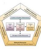 Lập kế hoạch tốt nhất cho hệ thống CNTT