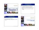 Chương 2: Ứng dụng CNTT trong doanh nghiệp
