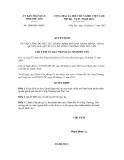 Quyết định số 2000/QĐ-UBND